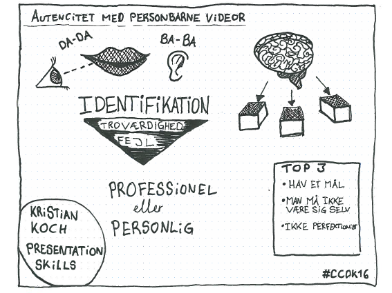 Visuelt referat fra Clever Content Conference 2016